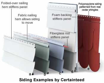 3 Popular Siding Options For Your Home L L Contractors