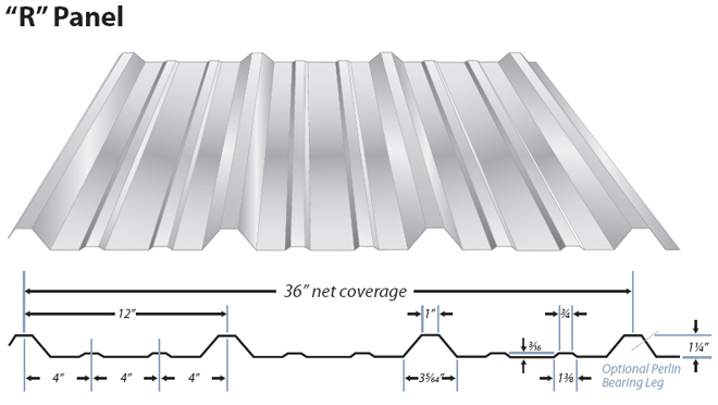 R-Panel Metal Roofing
